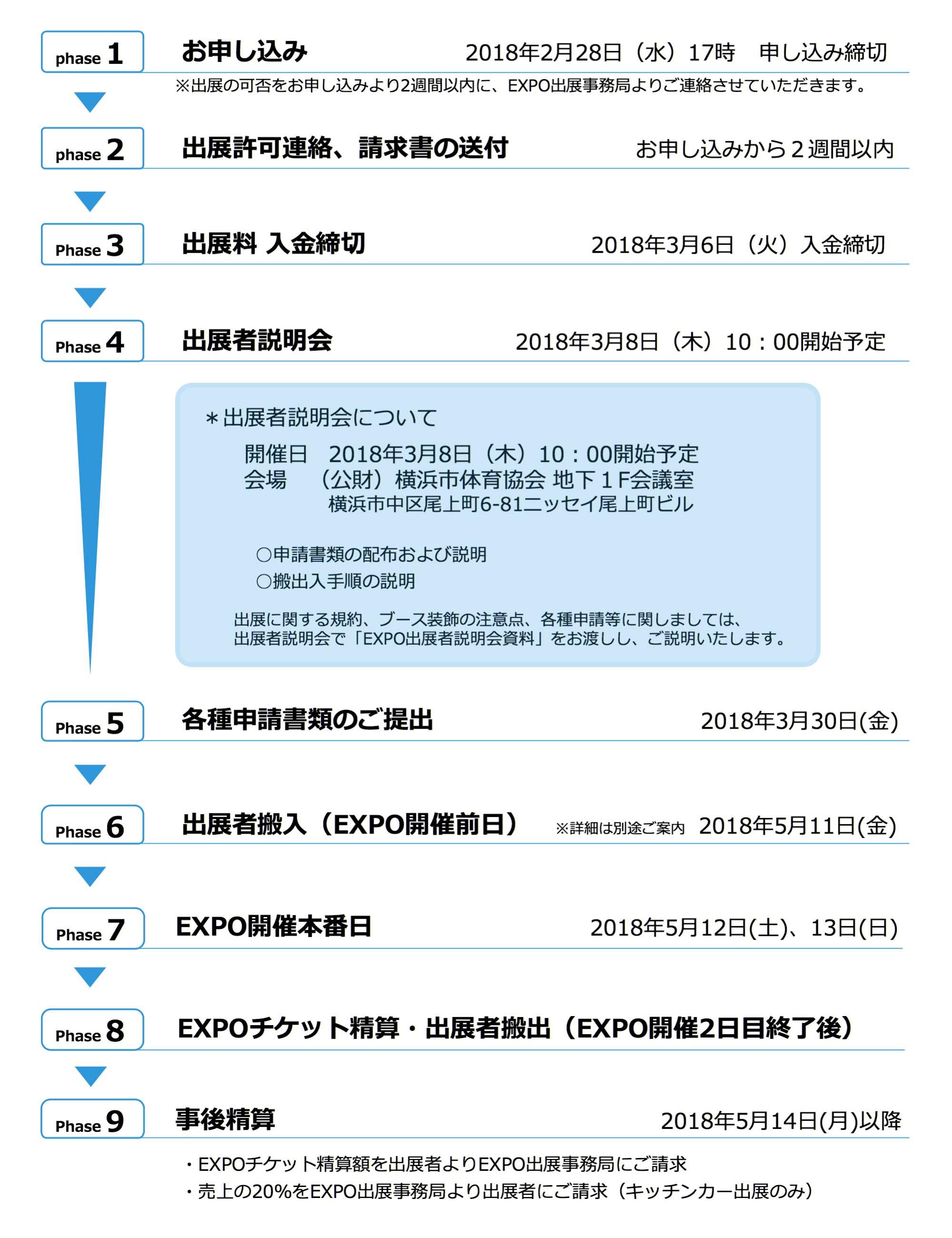 https://yokohamatriathlon.jp/wts/img/pic_expo2018-01.jpg